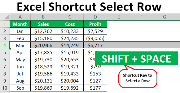 Excel Shortcut to Select Row