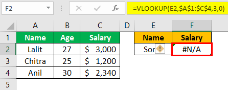 Excel Troubleshooting Example 1