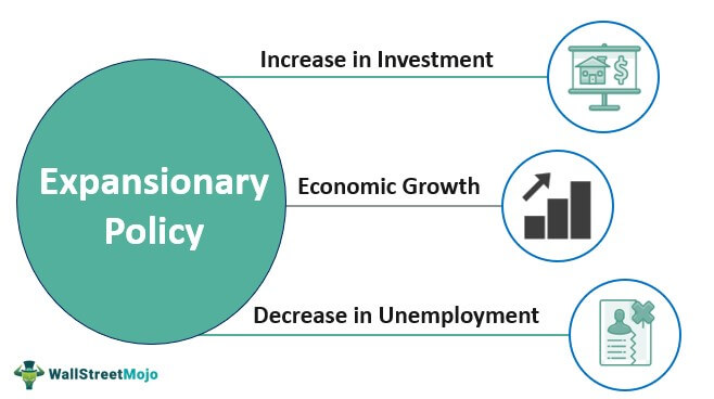 Expansionary-policy