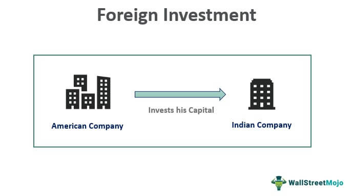Foreign-Investment