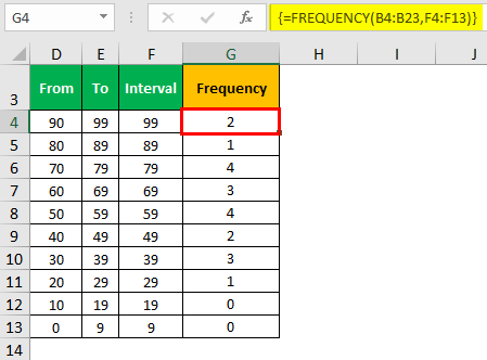 Frequency Distribution Formula Example 2-3