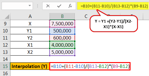 2.3 - Calculation of Y