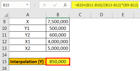 2.4 - Value of Y