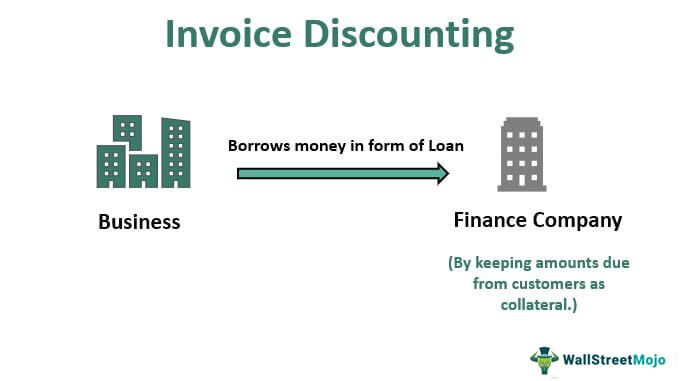 Invoice-Discounting.jpg