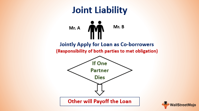 Joint-Liability