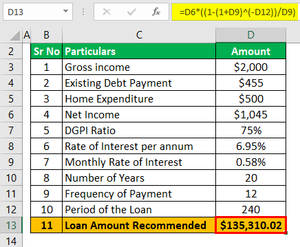 Loan Prequalification Example 1-2