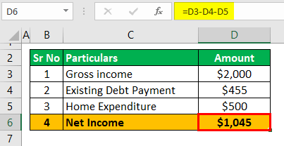 Loan Prequalification Example 1