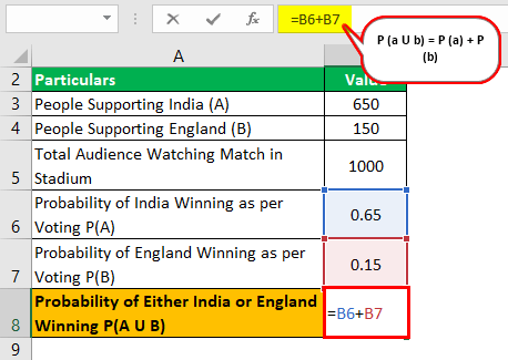 Mutually Exclusive Formula Example 2.1.0