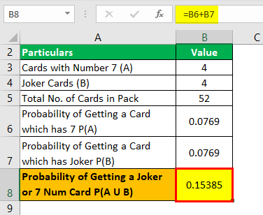 Mutually Exclusive Formula Example 3.2
