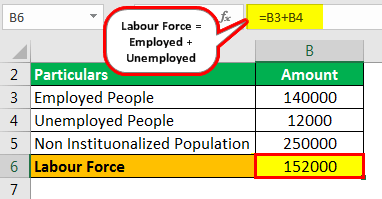 Participation Rate Formula Example 1.1