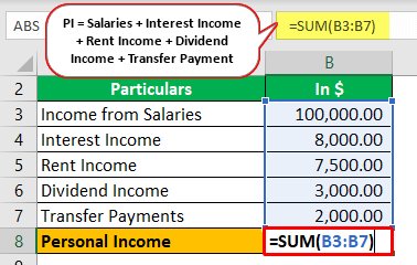 Personal Income Formula - Example 1-1