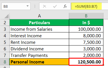 Personal Income Formula - Example 1-2