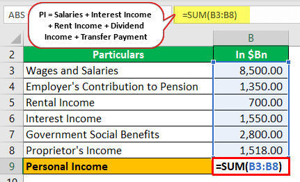 Personal Income Formula - Example 2-1