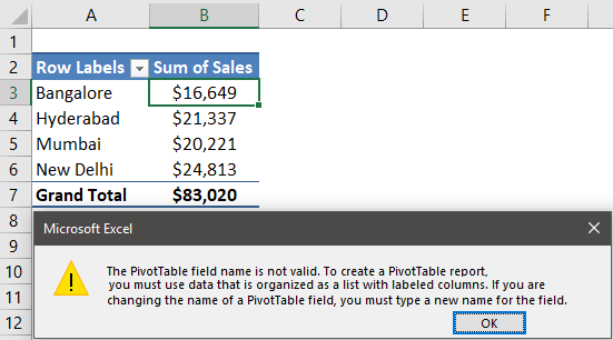 Pivot Table Field name not valid Example 1-3