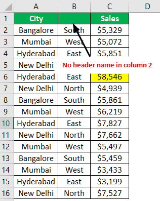 Pivot Table Field name not valid Example 1-4