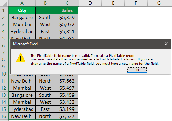 Pivot Table Field name not valid Example 1-6