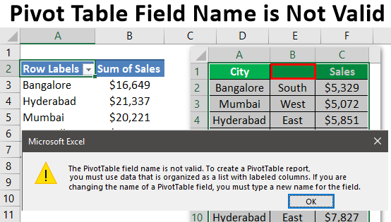 Pivot Table Field name not valid