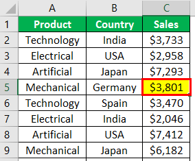 sales of Mechanical Example 1-3