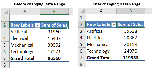Pivot Table Update Example 2-4