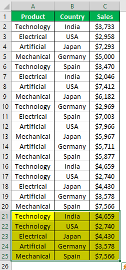 Pivot Table Update Example 2