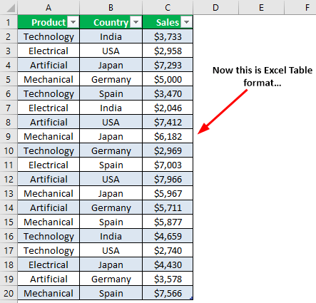 Excel Table Example 3-1