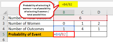 Probability Distribution Formula Example 2.1