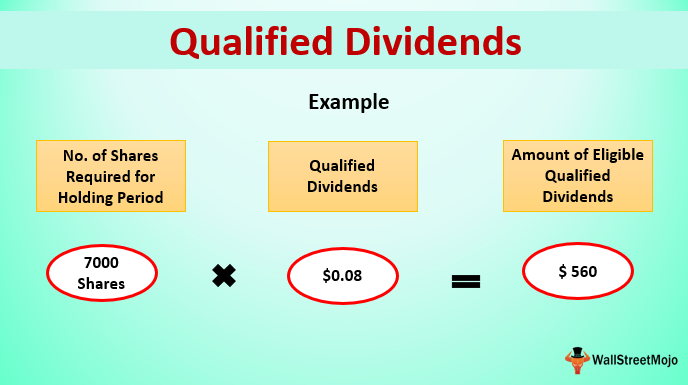 Qualified Dividends