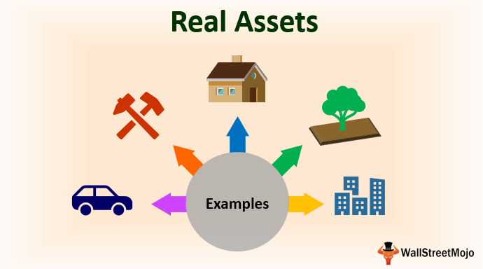 Real Assets
