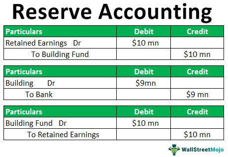 Reserve-Accounting.png