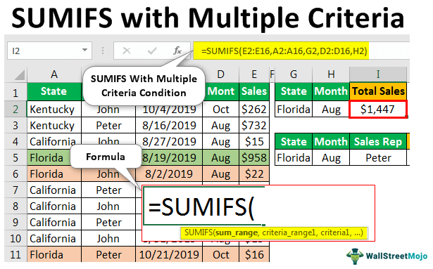 SUMIFS-With-Multiple-Criteria.png
