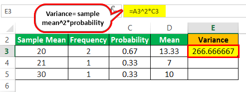 Sampling Distribution Formula Example 3.4