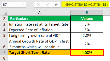 Taylor's Rule Formula Example 3.2