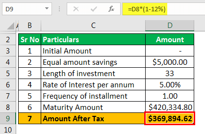 Example 1.3 - Amount after Tax