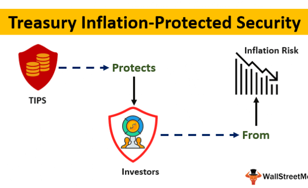Treasury-Inflation-Protected-Security