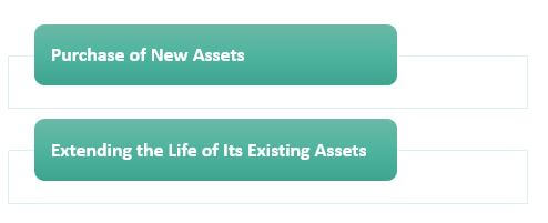 Types of Capital Outlay