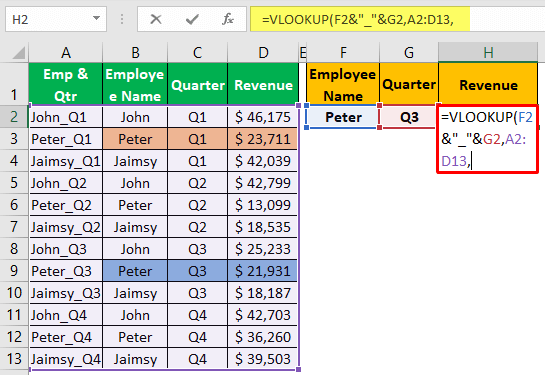 Unique Lookup Value - Example 1-6
