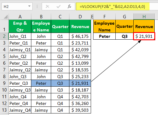 Vlookup Two Criteria - Example 1-8