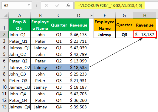 Vlookup Two Criteria - Example 1-9
