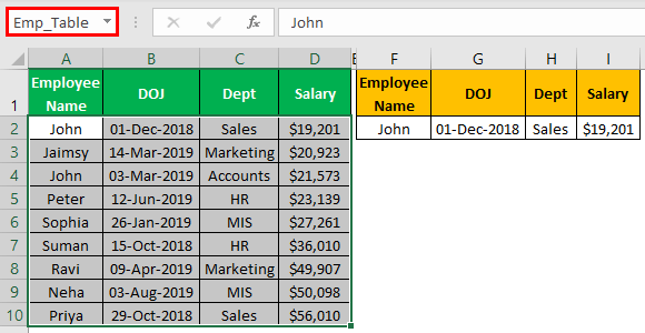 VLOOKUP Names Example 2.5.0