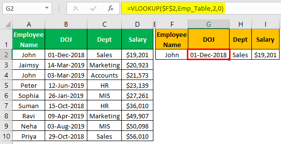 VLOOKUP Names Example 2.8.0