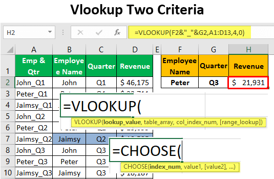 VLOOKUP Two Criteria