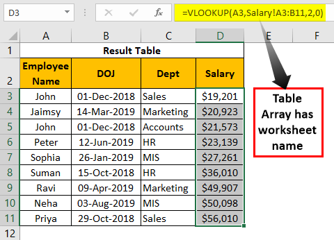 VLOOKUP on Different Sheets Example 1.22