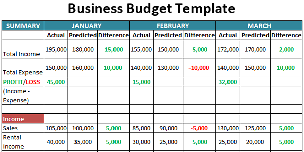Business Budget Template Free Download Ods Excel Pdf Csv