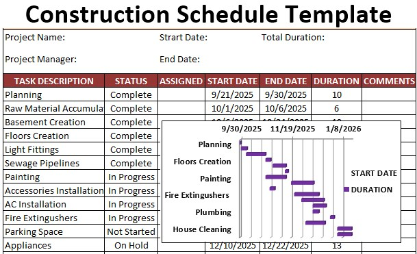 Construction Schedule Template Free Download Excel Csv Pdf