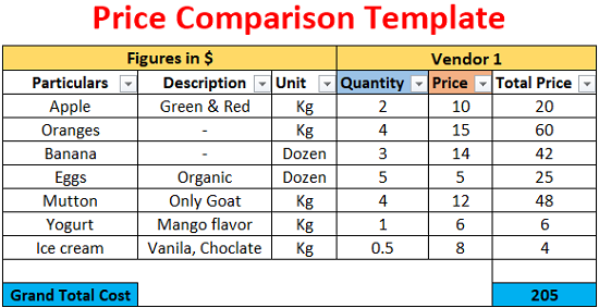 Price Comparison Template Free Download Ods Excel Pdf Csv