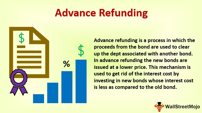 Advance Refunding