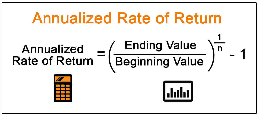 Annualized Rate of Return
