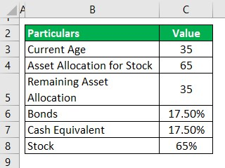 Asset Allocation Example 1-1