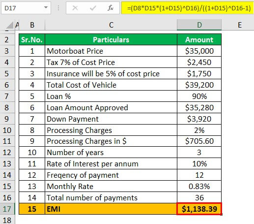 Boat Loan Calculator Example 1-2