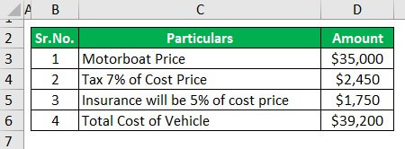 Boat Loan Calculator Example 1